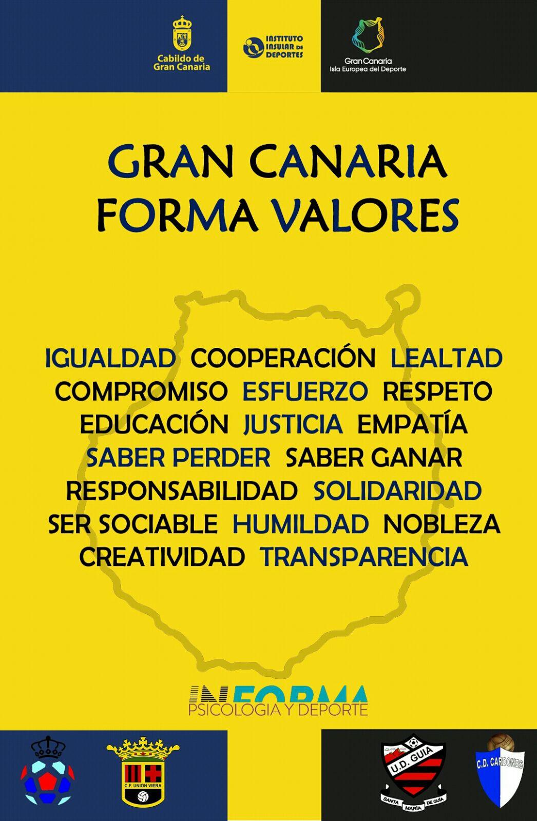 Valores creados en GRAN CANARIA FORMA VALORES 2018